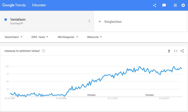 Trend Venlafaxin